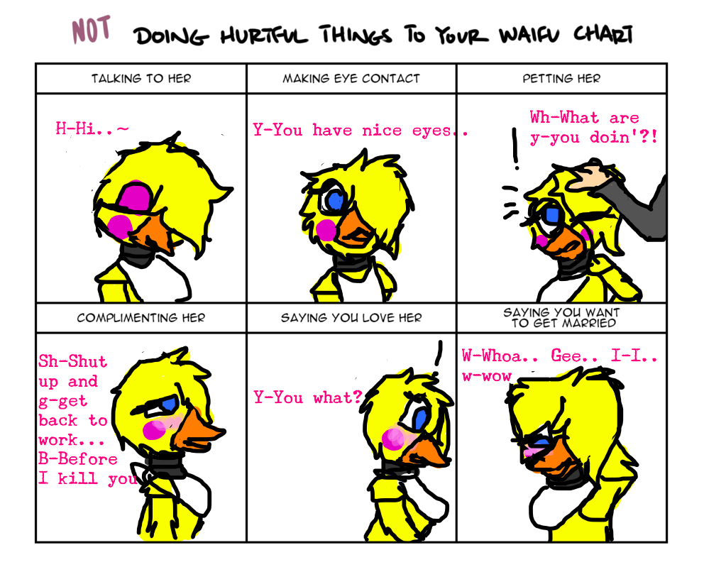 Yep A Fnaf One Doing Hurtful Things To Your Waifu Chart Know Your Meme