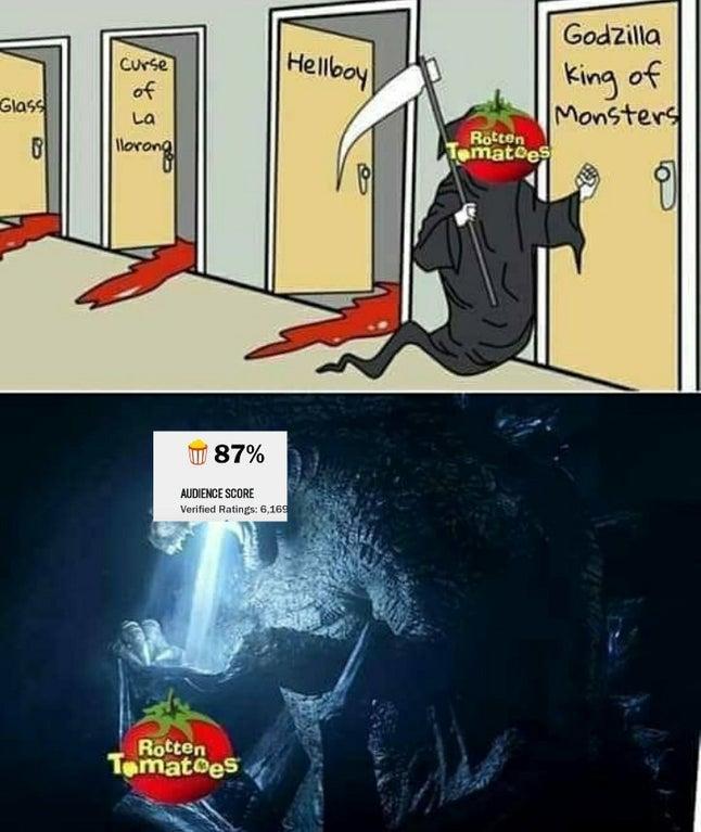 Audience scores > RT critic scores | Godzilla | Know Your Meme
