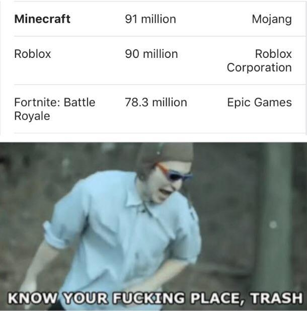 Minecraft, Roblox vs Fortnite   Know Your Fucking Place