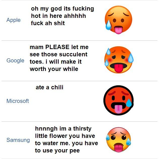Hot Emoji Know Your Meme