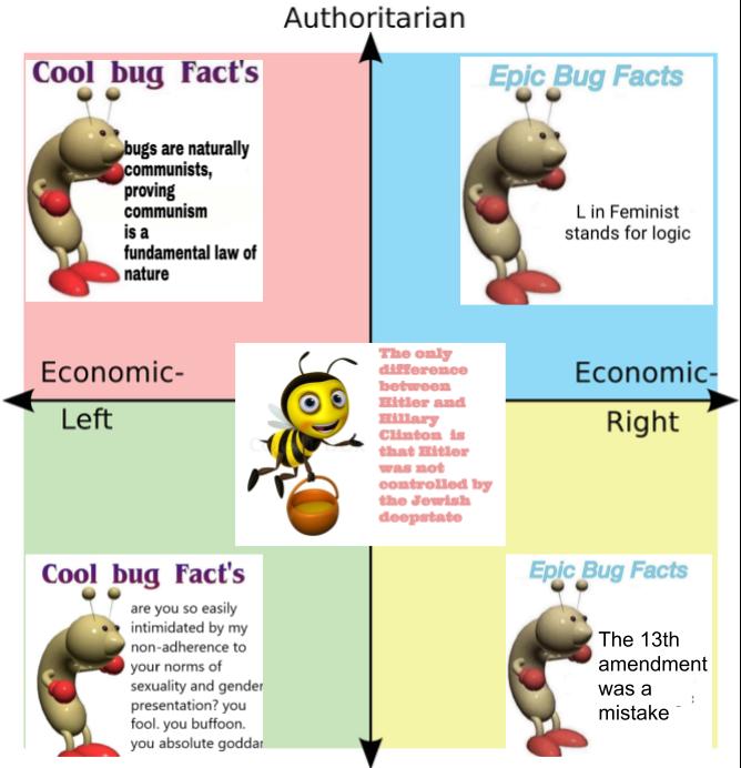 Political Comp