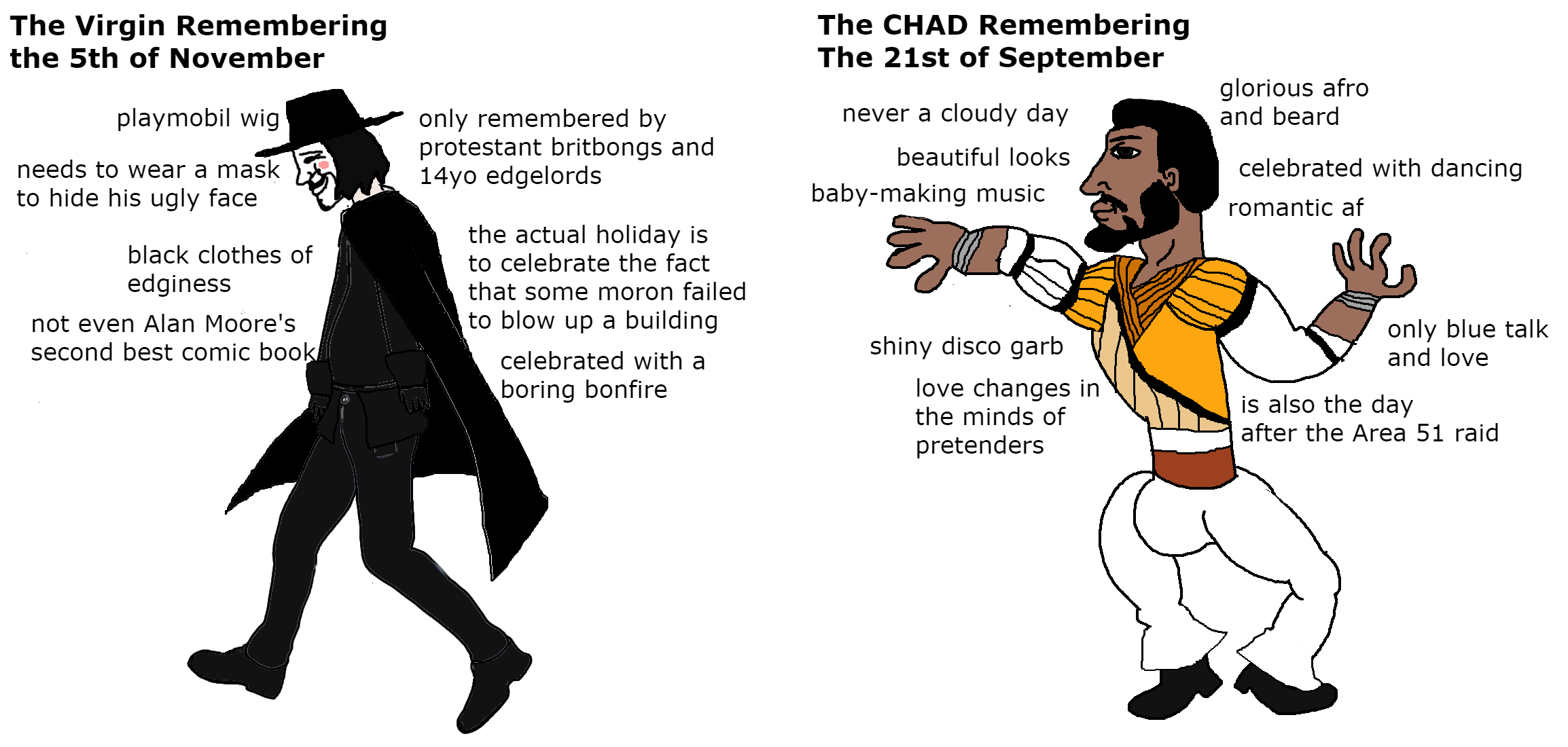 Do You Remember? | Virgin vs. Chad | Know Your Meme