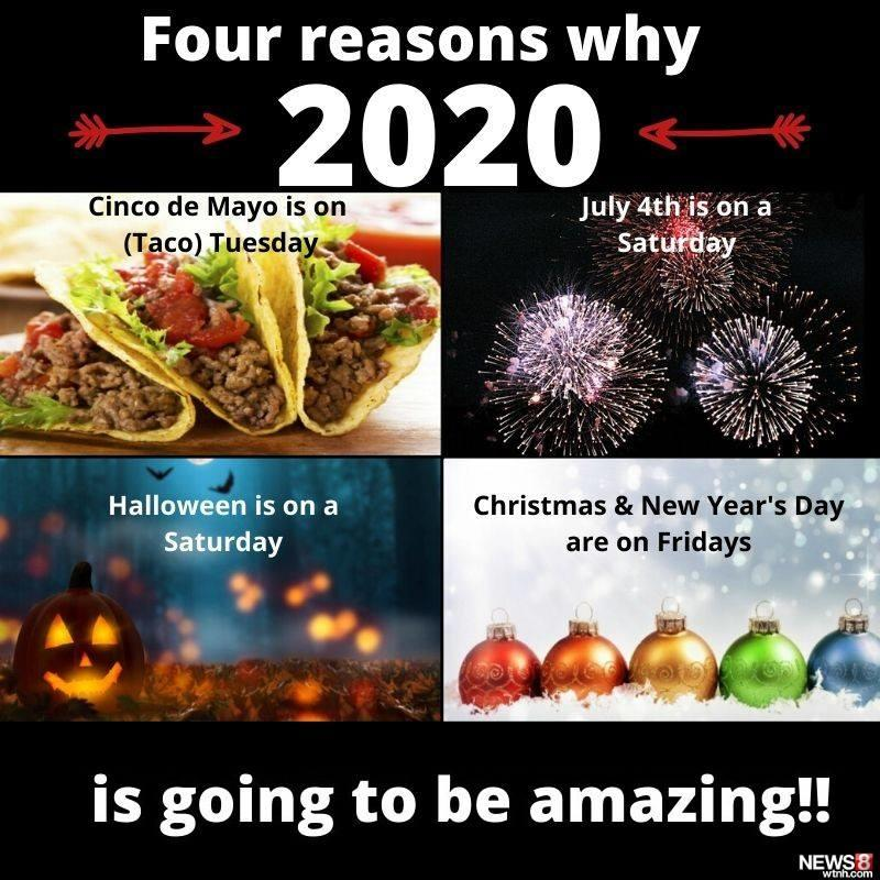 Going From Halloween To Christmas 2020 Meme 2020 Is going to be the year of the 3 day weekend. You don't get