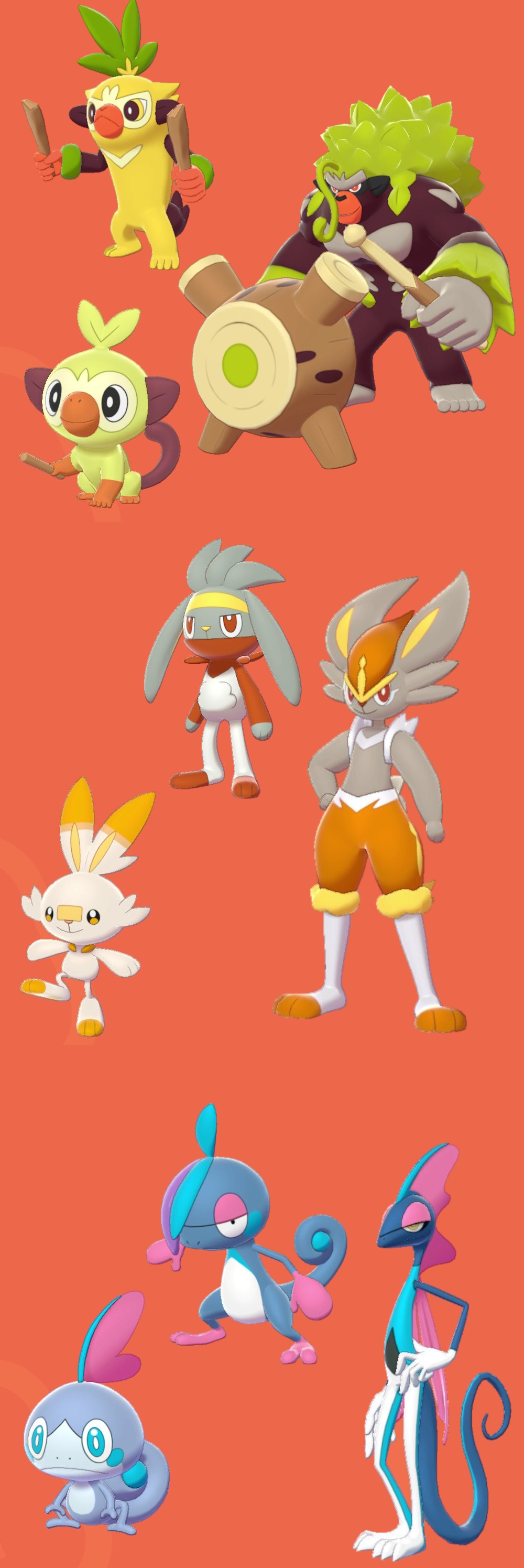 Starter Line Shiny Leak Showcase Pokemon Sword And Shield Know Your Meme Read on for information on its evolutions, abilities, type advantages, and more. starter line shiny leak showcase