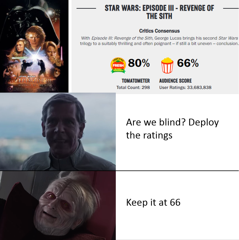 Smaller In Rating Are We But Larger In Memes R Prequelmemes Prequel Memes Know Your Meme