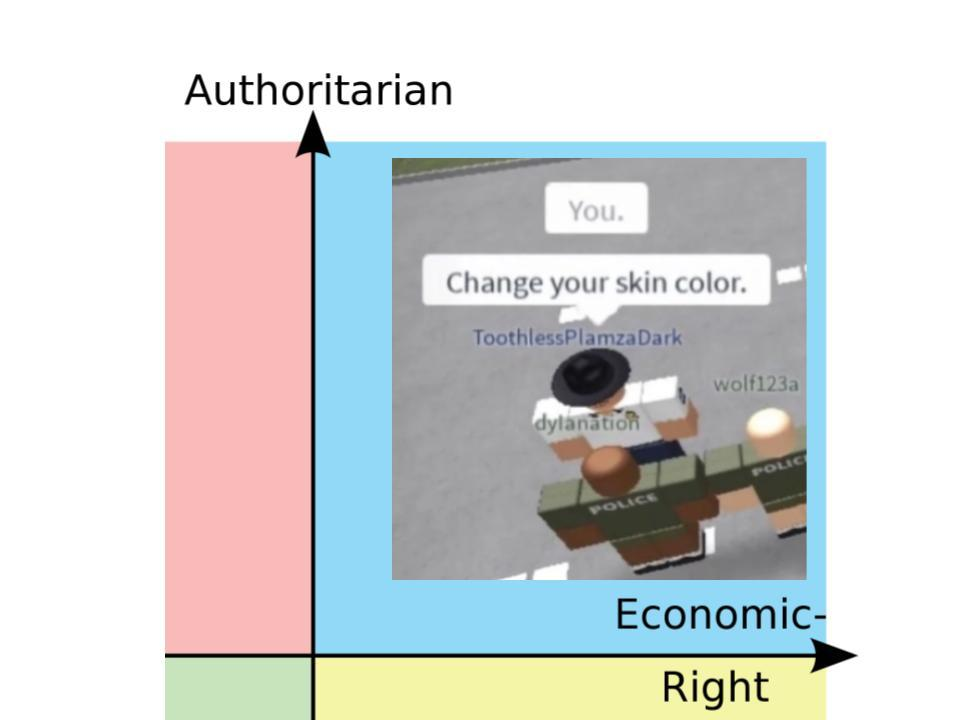 Auth Roblox R Politicalcompassmemes Political Compass Know Your Meme