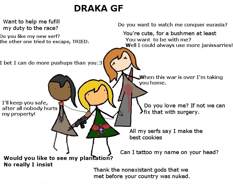 Draka GF | Ideal GF | Know Your Meme