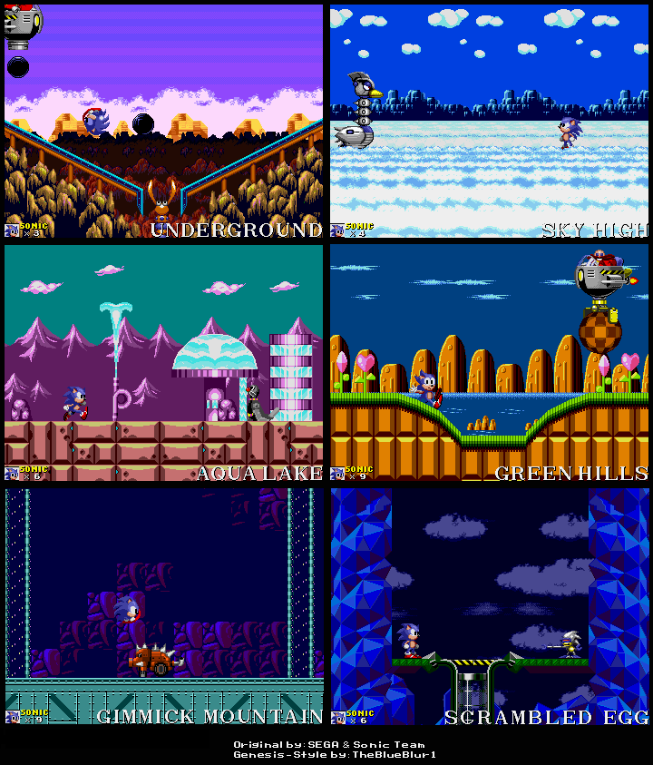 If Sonic 2 From Game Gear Had Been Ported For Mega Drive Sonic The Hedgehog Know Your Meme