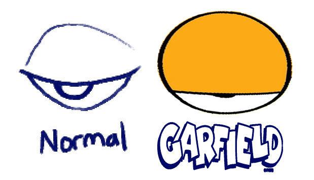 Normal Vs Garfield Normal Eye Vs Horny Eye Know Your Meme