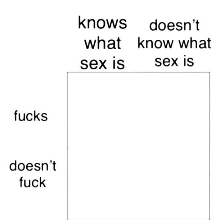 What The Fuck Sex