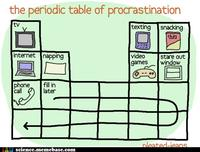 Periodic table parodies trending images gallery know your meme the periodic table of procrastination texting snacking tv internet napping videos games window phonefill in call urtaz Gallery