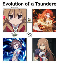 Tsundere Know Your Meme I had to do it. tsundere know your meme