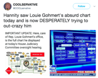 Coolservative Follow Hannity Saw Louie Gohmert S Absurd Chart Today And Is Now Desperately Trying