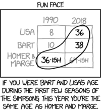 xkcd | Know Your Meme