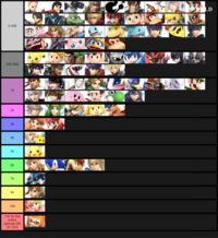 Smash Ultimate Tier Lists: Image Gallery (List View) | Know
