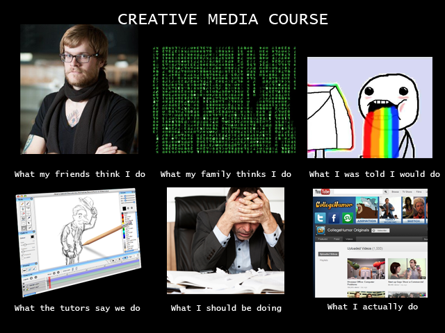 Image 272863 what people think i do what i really do know creative media course what my friends think i do what my family thinks i do what publicscrutiny Images