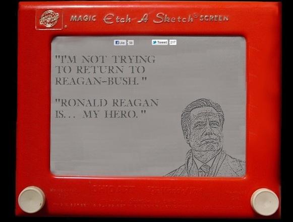 Image - 280289] | Romney\'s Etch-a-sketch | Know Your Meme