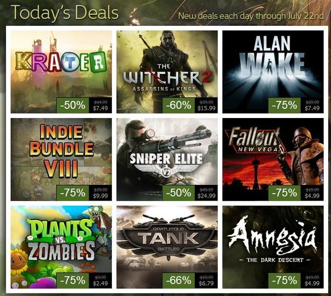 Steam Sales Know Your Meme