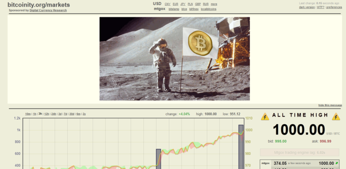 Bitcoin to the moon!