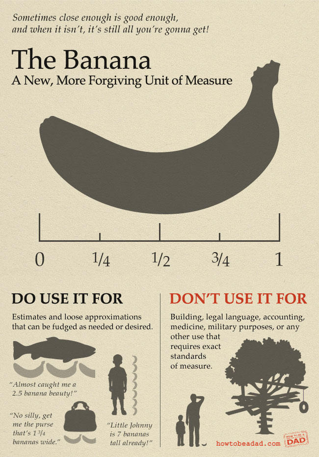 Banana For Scale | Know Your Meme