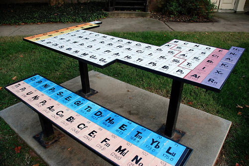 Periodic table name puns know your meme furniture table bench urtaz Choice Image