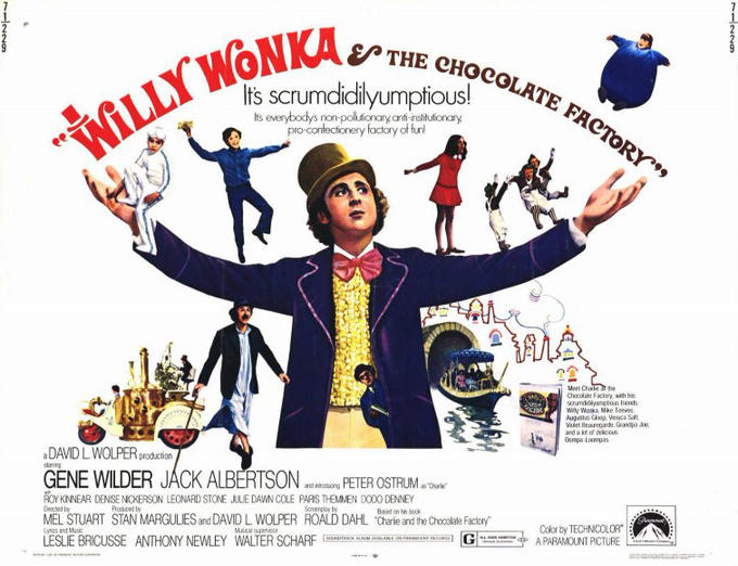Willy Wonka & The Chocolate Factory | Know Your Meme