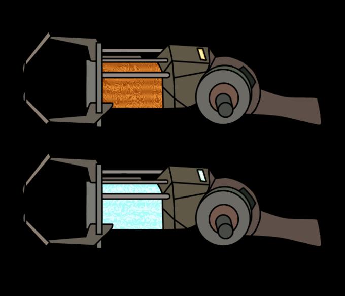 Gravity Gun   Know Your Meme