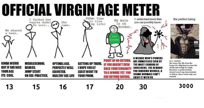 Best position for virgins