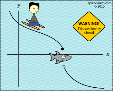 WARNING! Discontinuity ahead | Jumping the Shark | Know Your
