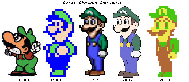 Timeline Of Weegee Weegee Know Your Meme