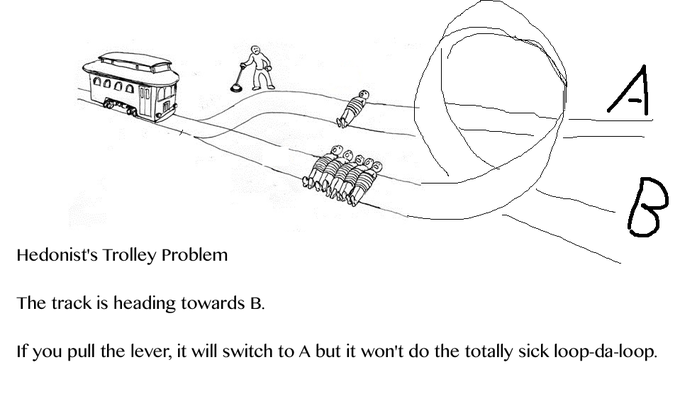 The Trolley Problem   Know Your Meme
