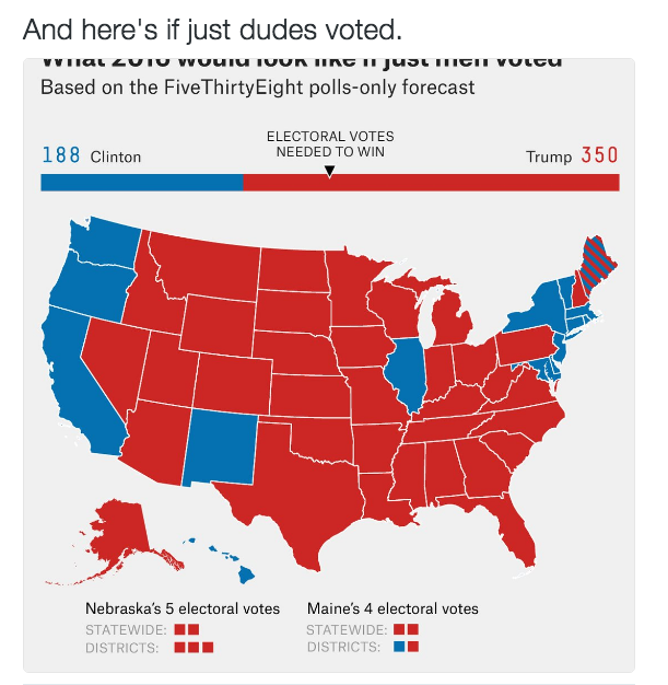 fa0 electoral college map parodies know your meme