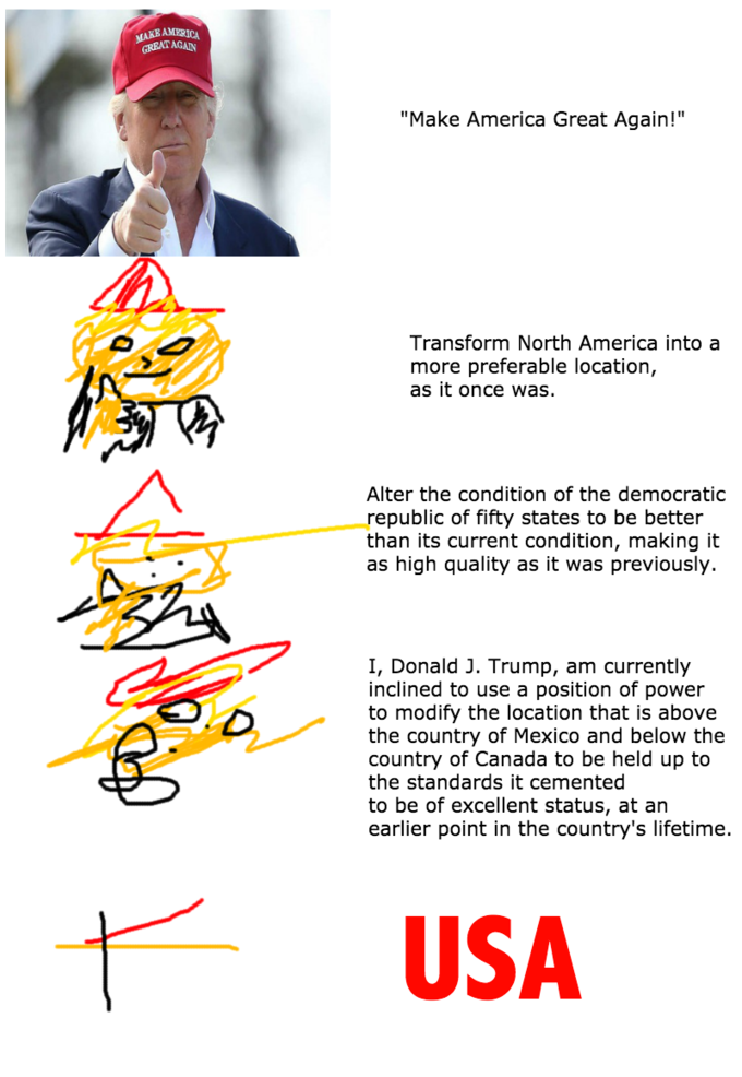 Deconstruction Of Meme If It Seems To >> Increasingly Verbose Memes Know Your Meme
