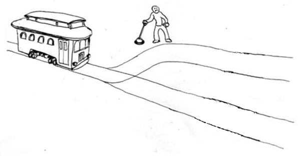 Blank Template The Trolley Problem Know Your Meme