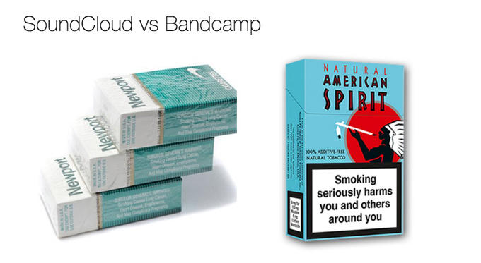 SoundCloud vs  Bandcamp   Know Your Meme