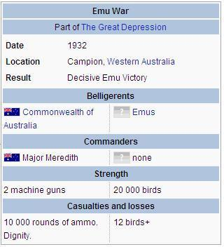 Emu War Part of The Great Depression Date Location Result 1932 Campion, Western Australia Decisive Emu Victory Belligerents iiM1 Commonwealth of Australia Emus Commanders Major Meredith none Strength 2 machine guns 20 000 birds Casualties and losses 10 000 rounds of ammo. 12 birds Dignity Western Australia Emu War Hearts of Iron II: Armageddon text font line