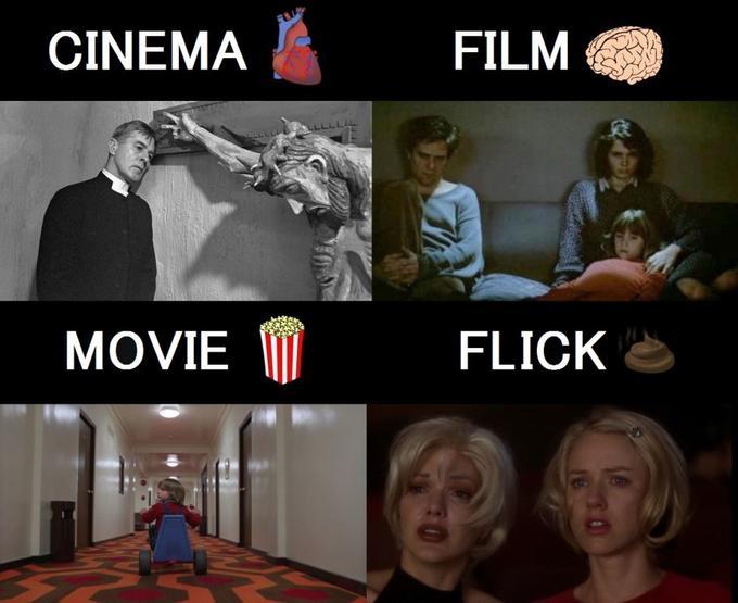 Kinography