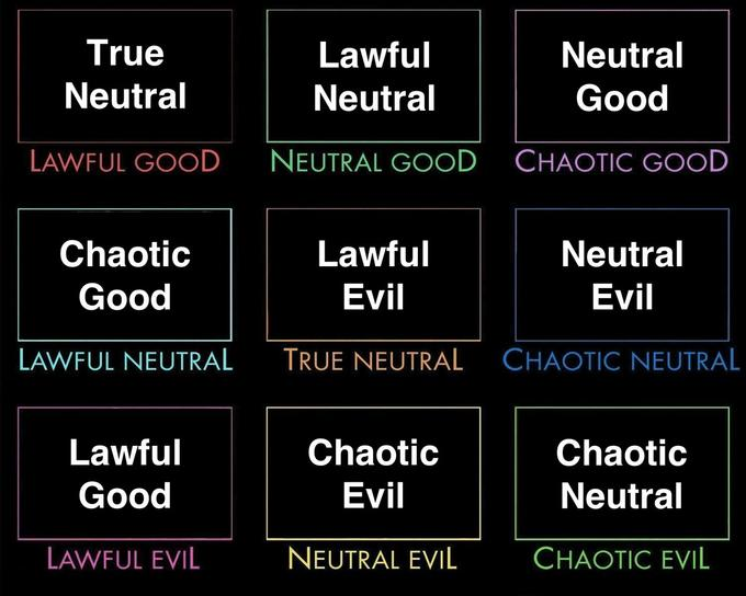 Total Drama Good Neutral Evil Meme By Luck Lupin On Deviantart