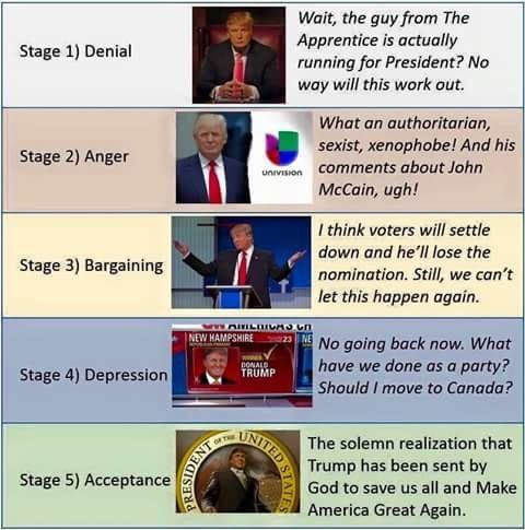5 Stages Of Trump The Five Stages Of Grief Know Your Meme