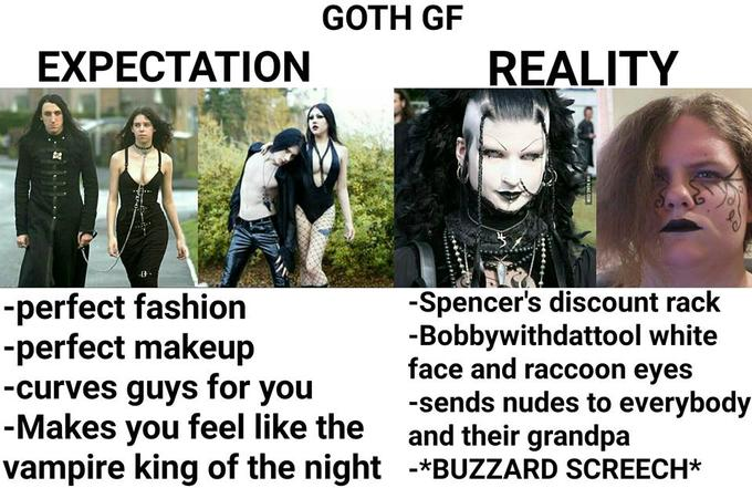 Dating goths meaning