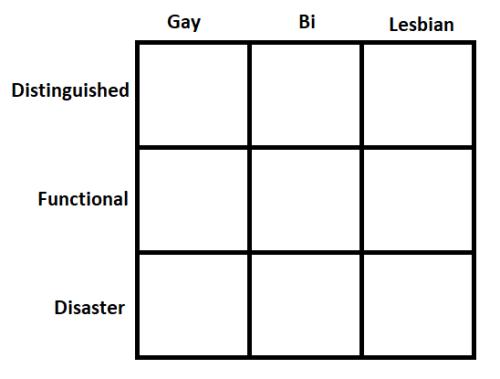 Pan sexuality chart
