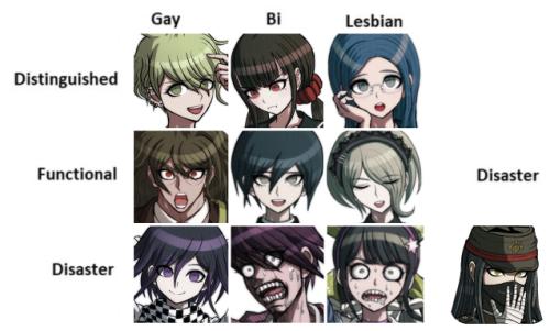 Bi And Lesbian Chat