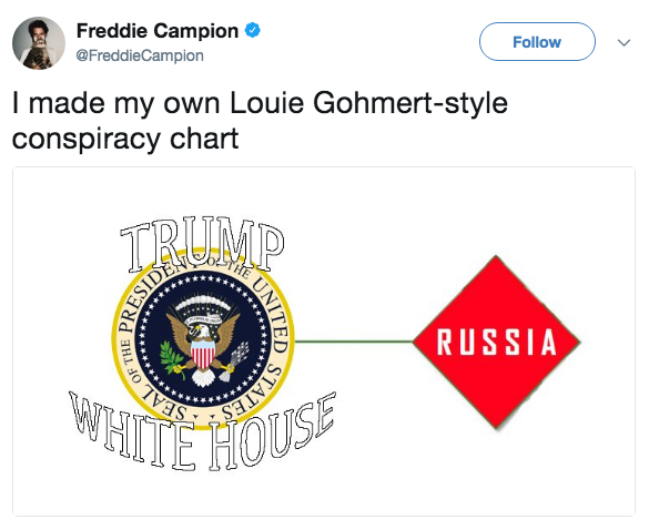 Fred Campion Fredcampion Follow L Made My Own Louie Gohmert Style Conspiracy Chart Russia