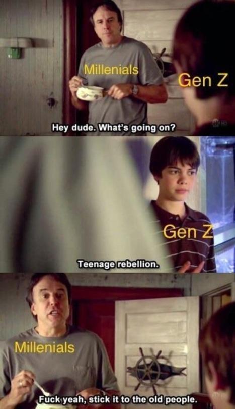 Older teens gen y millennial