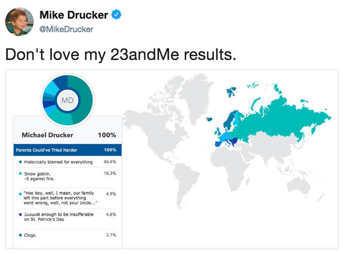 23andMe | Know Your Meme