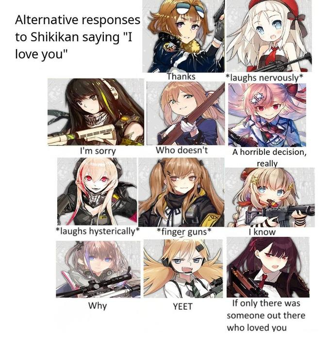 Alternative Responses to