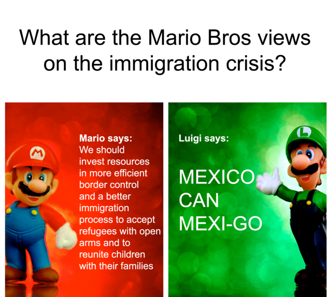 Mario Bros Views Know Your Meme