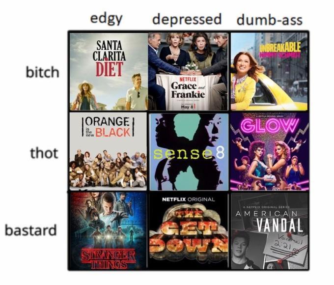 Edgy-Depressed-Dumbass / Bitch-Thot-Bastard   Know Your Meme