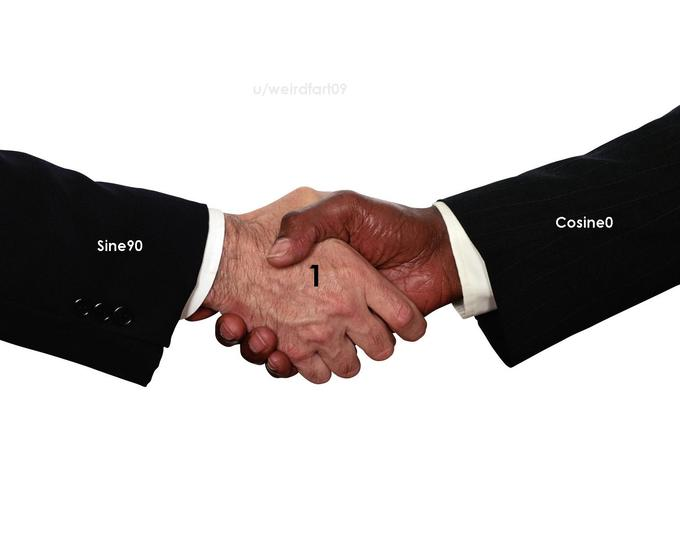 Business Handshake | Know Your Meme