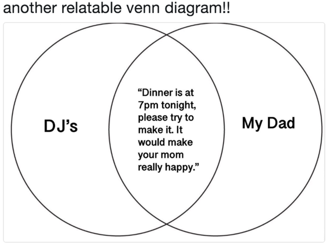 Venn diagram parodies know your meme another relatable venn diagram dinner is at 7pm tonight please try to make ccuart Choice Image